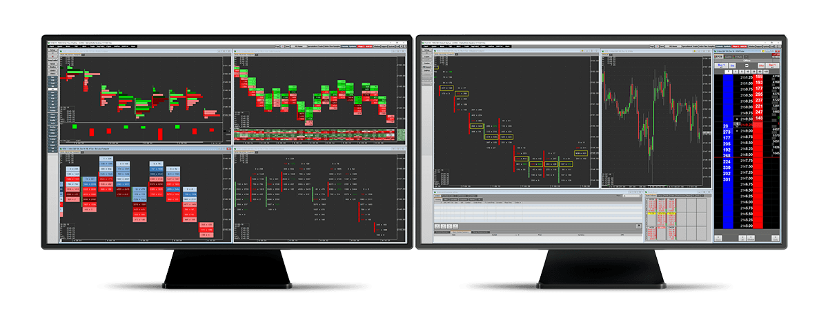 MarketDelta | TRADEPRO Academy | Day trading and swing trading like a pro.