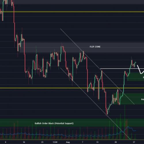 swing trader oil trade