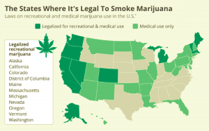 Marijuana Stocks: US States Legalization