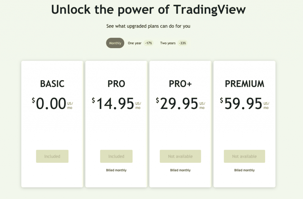 TradingView Pricing Plans