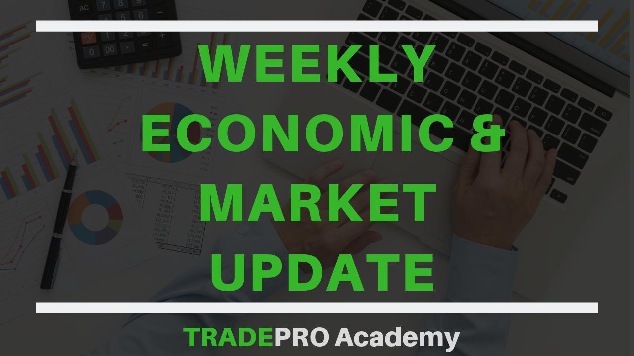 US Market weekly market update