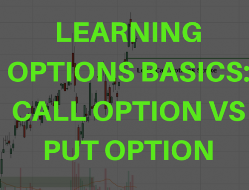 Learning Options Basics: call option vs put option