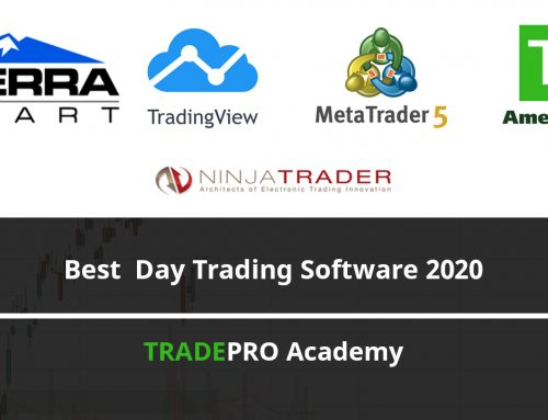 Best Online Day Trading Software 2020