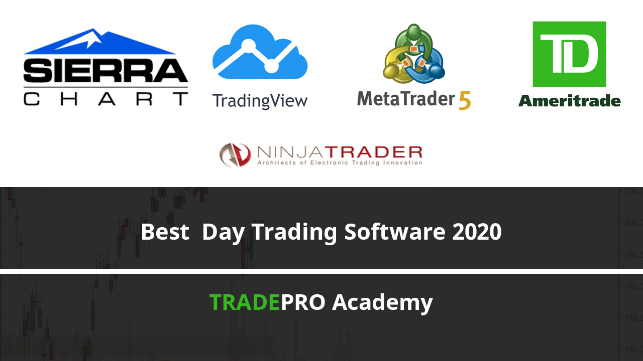 best day trading software 2020
