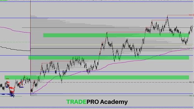 day trading tradepro