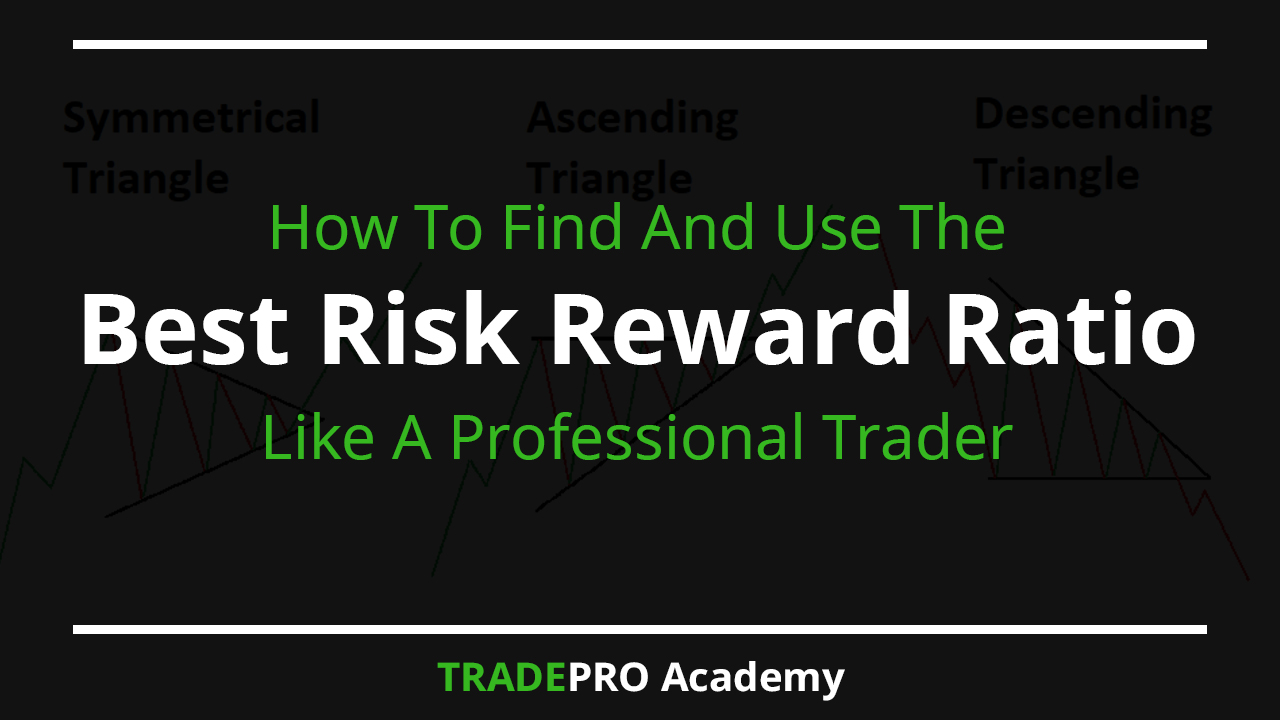 Risk Reward Ratio