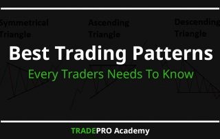 trading patterns