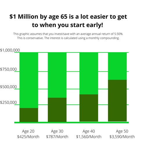 what is the best definition of compounding interest