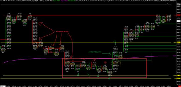 stops liquidity chart