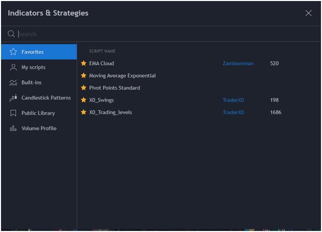 TradingView Indicators & Strategies