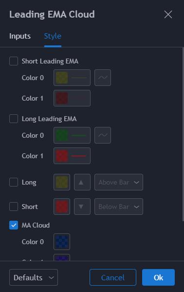 average EMA clouds